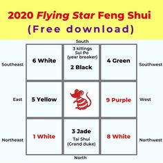 Part 1 of the 2020 Chinese Zodiac prediction including Rat, Ox, Tiger, and Rabbit. And the top 3 /bottom 3 lucky signs in the 2020 Rat year. Feng Shui Wall Art, Feng Shui Bedroom, Feng Shui And Vastu, Feng Shui Cures, Feng Shui Fish Tank, Feng Shui Chart, Feng Shui Images, Fen Shui, Rabbit Pictures