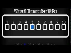 "How to play ""Hallelujah"" on harmonica 