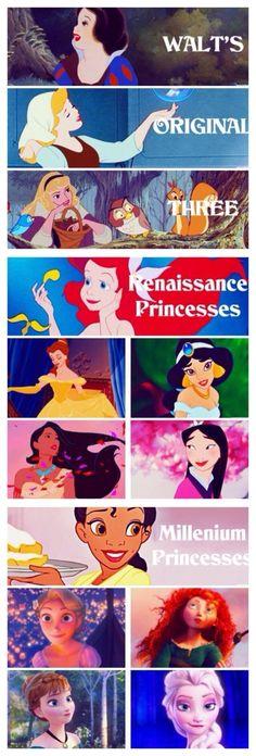"Disney Princesses when they were ""born"""