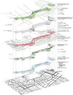 Remodels and restorations urban analysis layout, urban. Site Analysis Architecture, Architecture Mapping, Architecture Concept Diagram, Architecture Presentation Board, Architecture Panel, Landscape Architecture Design, Architecture Graphics, Sustainable Architecture, Architecture Diagrams