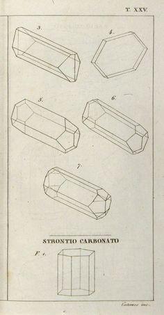 Matteo Tondi | Elementi di Orittognosia (1817)