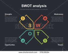Swot analysis free powerpoint charts powerpoint free business flat business presentation vector slide template with swot analysis diagram ccuart Choice Image