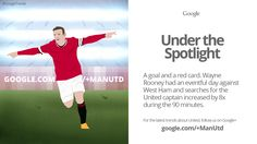 Wayne Rooney featured in this Google Trend in September 2014 after his eventful game for @manutd against West Ham.