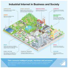 Industrial Internet by Tieto