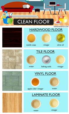 Strip The Gunk Off Your Tile Floors And Leave Them Smelling Clean - How to clean oil off tile floor
