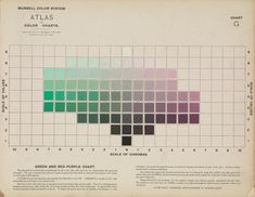 Atlas of the Munsell color system                                                                                                                                                                                 More