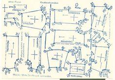 Lutterloh 1938 Book Of Cards -  Models Diagram Card 61