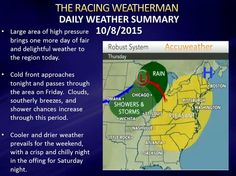 High pressure brings fair weather today, cold front brings showers Friday