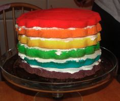 a really great article that includes tips and tricks for a successful rainbow cake :D