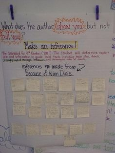 "Love using ""Because of Winn Dixie"" as a mentor text in mini lessons- really appreciate the way the students are involved in this chart!"