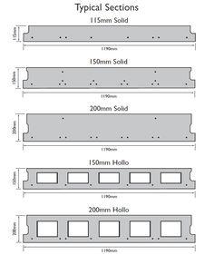 plnk floor sections