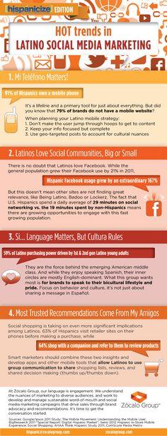 47 The Us Hispanic Market Ideas Hispanic Market Hispanic Marketing