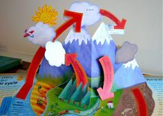 3D The Water Cycle Water Cycle Activities, Geography Activities, Science Activities, Science Projects, Teaching Science, Science For Kids, Science And Nature, Art For Kids, Classroom Projects