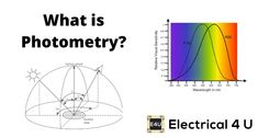High Energy, Energy Level, Alkali Metal, Radiant Energy, Thermal Energy, Absolute Power, Human Eye, Neurons