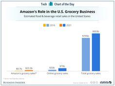 20160510_Amazon_Grocery