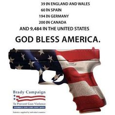 gun homicides by country | Gun deaths per year