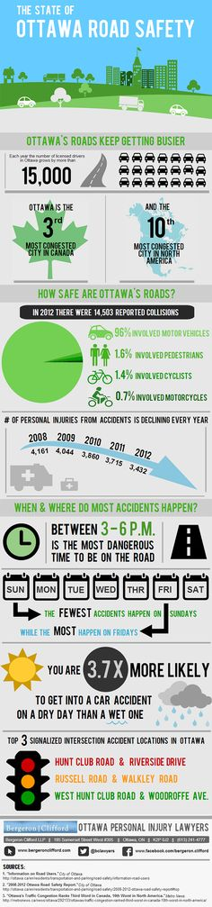 The State of Ottawa Road Safety [Infographic] Personal Injury Lawyer, Information Graphics, Somerset, Ottawa, Roads, Infographics, Safety, Street, Road Routes