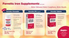Pharmics, Inc. offers  vitamins with DHA to women also, prenatal vitamins with DHA are not just required for those who are pregnant, women can take them before and after pregnancy. Pharmics has developed best iron supplement for women form, gluten free, non-constipating and prenatal vitamins with DHA that overcome the stigma of therapy better tolerated for better compliance and absorption.