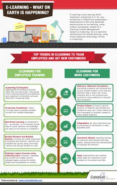 E-learning - What on Earth is Happening? – An Infograhpic