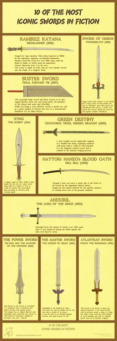 Infographic: 10 Of The Most Iconic Swords In Fiction                                                                                                                                                                                 More