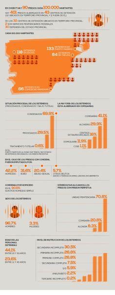 Patagonia Express: Dietro le sbarre: quanti prigionieri sono in Chubut?