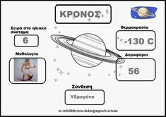 Solar System, Projects To Try, Blog, Space, Planets, Kids, Floor Space, Blogging, Solar System Crafts