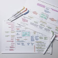 """smoinerd: """" {42/100} some mind maps for my chemistry test today! first day back in school and I realised I only have 4 proper classes, woohoo! """""""