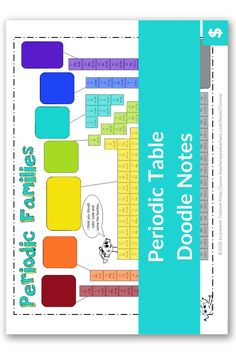 Are you looking for a fun and creative way to teach the periodic table to high school students? Or even make it easy for homeschool moms to learn? These notes illustrate the lewis dots, periodic families, groups, periods, metals vs nonmetals, cations vs anions, charges and so much more. Then they walk students through really understanding all the aspects to the periodic table. Plus, they are color coded to make learning easier! #chemistry High School Chemistry, Chemistry Teacher, Teaching Science, Student Learning, Middle School, Back To School, Chemistry Worksheets, High School Students