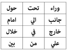 Arabic   Tasheel Tadrees
