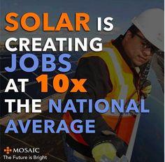#solar #energy #sustainability