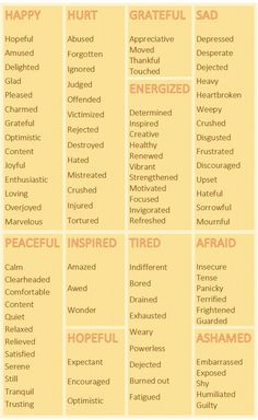 English is FUNtastic: Other ways to say: happy, hurt, grateful, sad, ene...