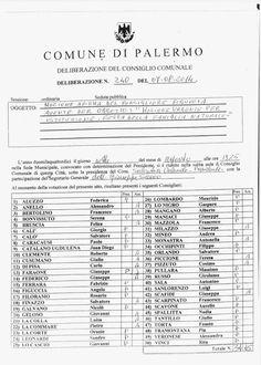 """ARCI Articolo3Palermo """"Salvatore Rizzuto Adelfio"""": Unioni civili: il Consiglio Comunale di Palermo fa..."""