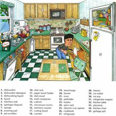 Kitchen vocabulary using pictures English lesson