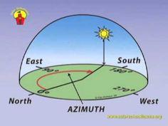 ▶ Intro to Solar Orientation [Solar Schoolhouse] - YouTube