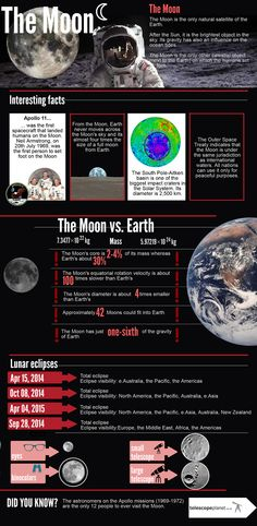 Infographics; The Solar System; Moon; Description and observation tips