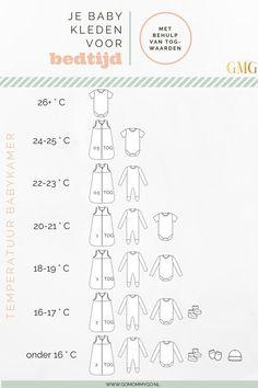 Hoe warm moet je je baby in de winter kleden voor bedtijd? Gebruik deze chart met TOG-waarden om een goede schatting te kunnen maken! | Go Mommy Go
