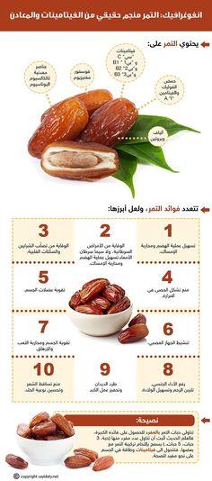 Très utile pour notre santé!