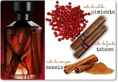 Volver a Sentirte to Wapa - Blog de belleza: SORTEO: Fragancia Red Musk de THE BODY SHOP