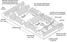courtyard house china - Google Search