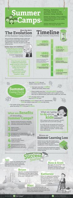Avoid summertime boredom and enroll your child in summer camp.