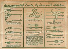 Recommended Knots, Splices and Hitches