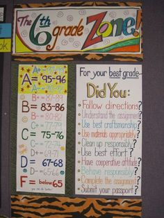 I like the idea of posting expectations. Kids want to know how they can do their best.