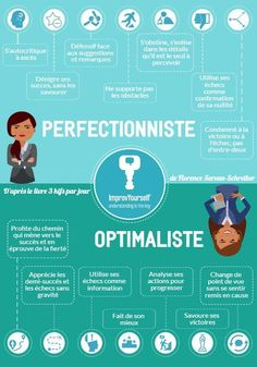 Psychology infographic and charts pour mieux mémoriser Self Development, Personal Development, Coaching Personal, Burn Out, I Feel Good, Learn French, Positive Attitude, Vie Positive, Self Esteem