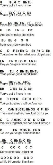 Flute Sheet Music: You've Got A Friend In Me