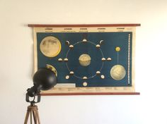 A personal favourite from my Etsy shop https://www.etsy.com/listing/599657057/mid-century-original-vintage-astronomy