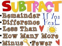 FREE MATH KEY WORDS POSTERS -