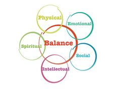 Create Balance for Mental Wellness