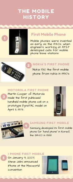 FIRST MOBILE HISTORY Mobile Gadgets, Mobiles, Inventions, History, Phone, Historia, Mobile Phones, Telephone