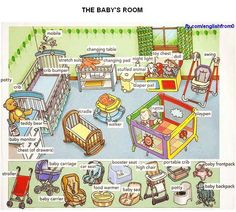 Forum | ________ English Vocabulary | Fluent LandVocabulary: The Baby's Room | Fluent Land