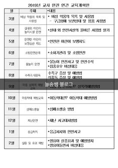 Sculpture Clay, Periodic Table, Korean, Blog, Periodic Table Chart, Korean Language, Periotic Table, Blogging, Modeling Dough